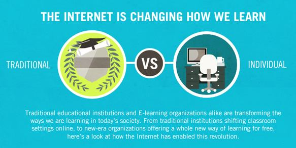 how the internet has changed the world The way the internet has changed the way we communicate share tweet share  before the internet, literally only meant in the 'literal manner or sense' and not also 'used for emphasis while.