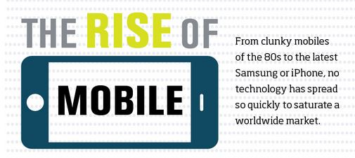 snippet-rise-of-mobile